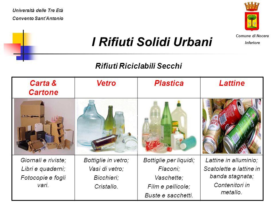 La Questione Ambientale 1.BIOGAS 2.PERCOLATO Università delle Tre Età Convento SantAntonio Comune di Nocera Inferiore