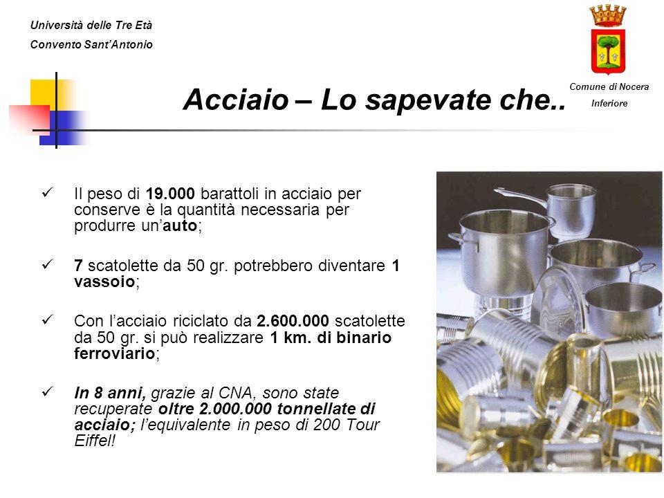 Il peso di 19.000 barattoli in acciaio per conserve è la quantità necessaria per produrre unauto; 7 scatolette da 50 gr.