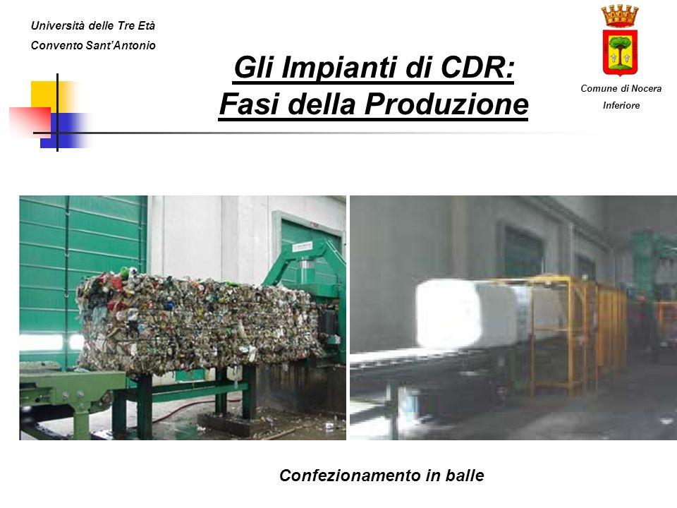 Gli Impianti di CDR: Fasi della Produzione Confezionamento in balle Università delle Tre Età Convento SantAntonio Comune di Nocera Inferiore