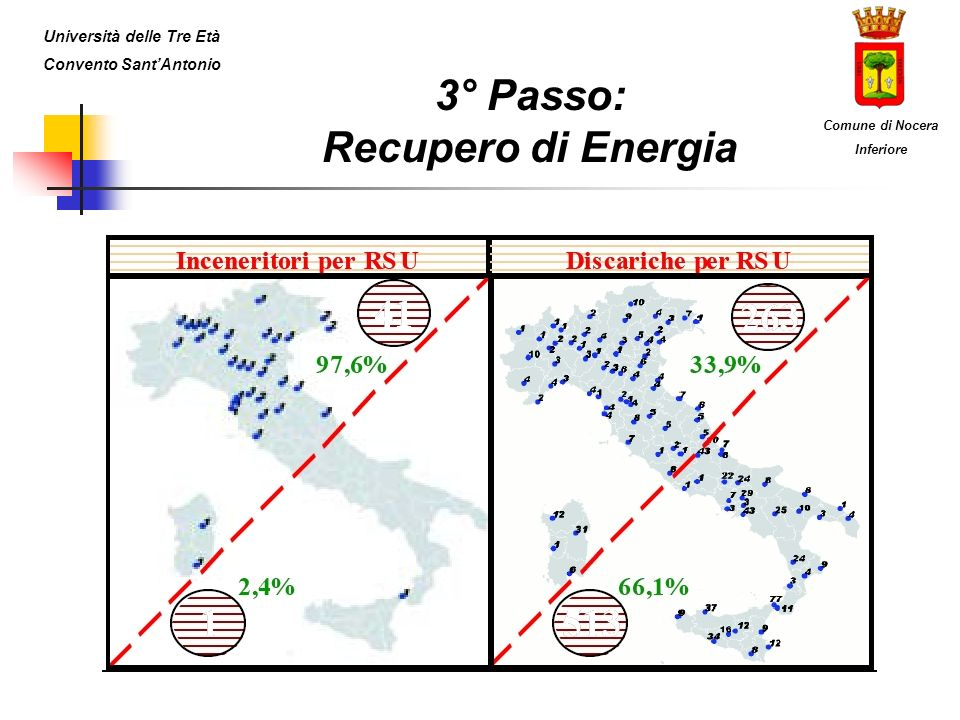 3° Passo: Recupero di Energia Università delle Tre Età Convento SantAntonio Comune di Nocera Inferiore