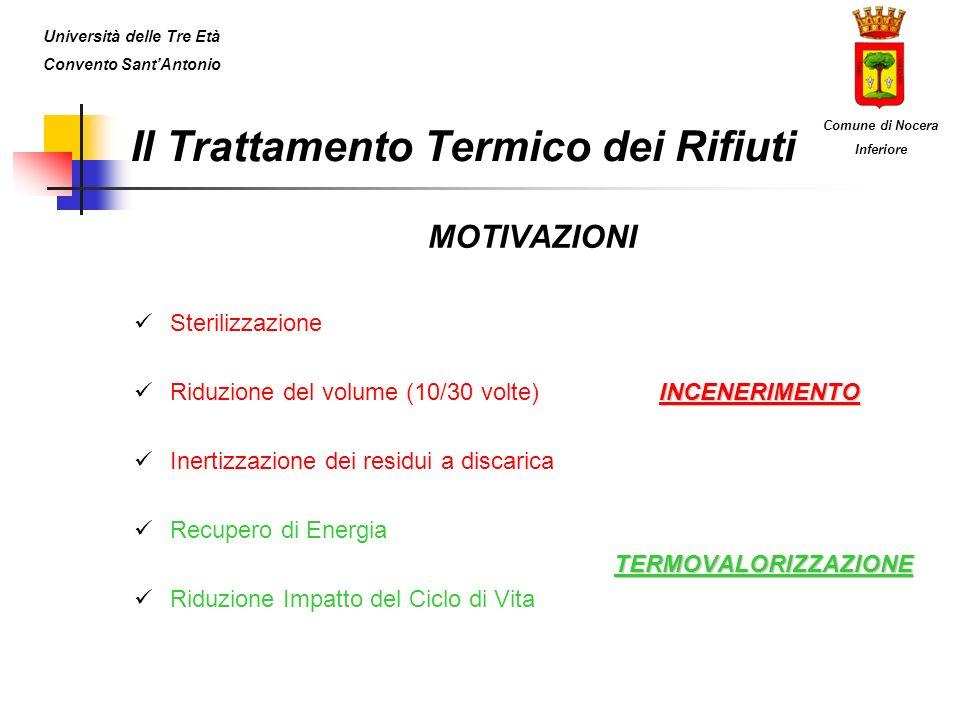 Il Trattamento Termico dei Rifiuti MOTIVAZIONI Sterilizzazione INCENERIMENTO Riduzione del volume (10/30 volte) INCENERIMENTO Inertizzazione dei resid