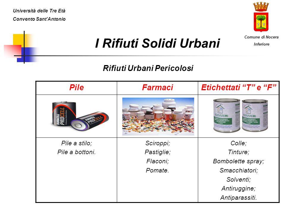 I Rifiuti Solidi Urbani Rifiuti Urbani Pericolosi PileFarmaciEtichettati T e F Pile a stilo; Pile a bottoni. Sciroppi; Pastiglie; Flaconi; Pomate. Col