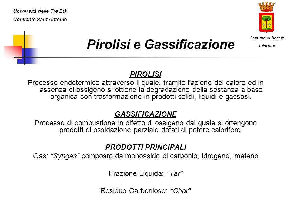 Pirolisi e Gassificazione PIROLISI Processo endotermico attraverso il quale, tramite lazione del calore ed in assenza di ossigeno si ottiene la degradazione della sostanza a base organica con trasformazione in prodotti solidi, liquidi e gassosi.