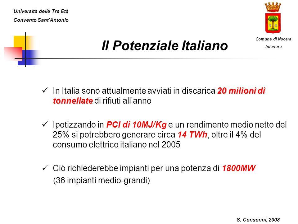 Il Potenziale Italiano 20 milioni di tonnellate In Italia sono attualmente avviati in discarica 20 milioni di tonnellate di rifiuti allanno Ipotizzando in PCI di 10MJ/Kg e un rendimento medio netto del 25% si potrebbero generare circa 14 TWh, oltre il 4% del consumo elettrico italiano nel 2005 Ciò richiederebbe impianti per una potenza di 1800MW (36 impianti medio-grandi) S.