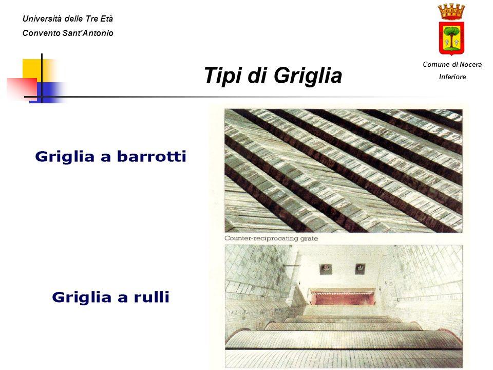 Tipi di Griglia Università delle Tre Età Convento SantAntonio Comune di Nocera Inferiore
