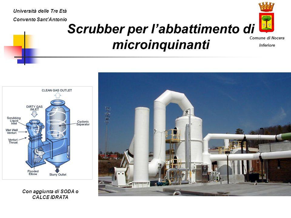 Scrubber per labbattimento di microinquinanti Università delle Tre Età Convento SantAntonio Comune di Nocera Inferiore Con aggiunta di SODA o CALCE IDRATA