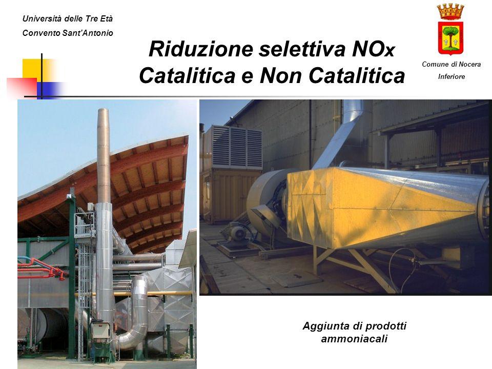 Riduzione selettiva NO x Catalitica e Non Catalitica Aggiunta di prodotti ammoniacali Università delle Tre Età Convento SantAntonio Comune di Nocera I
