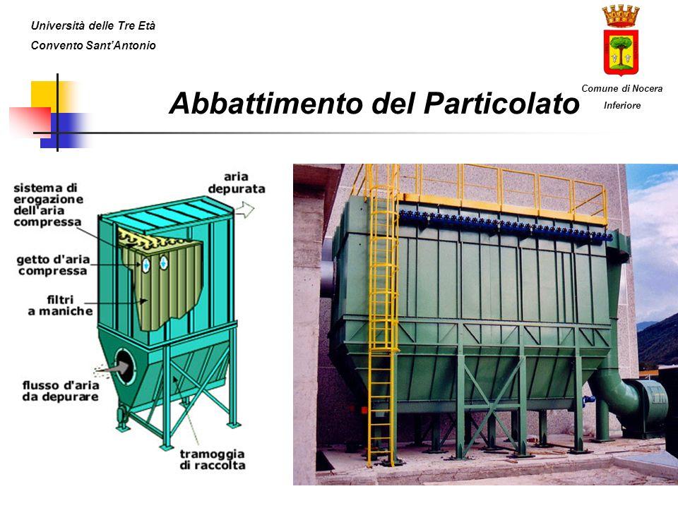 Abbattimento del Particolato Università delle Tre Età Convento SantAntonio Comune di Nocera Inferiore