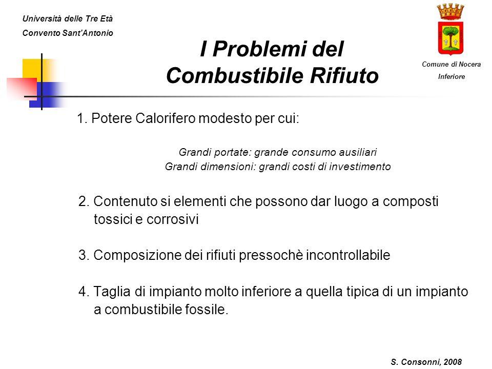 I Problemi del Combustibile Rifiuto 1.