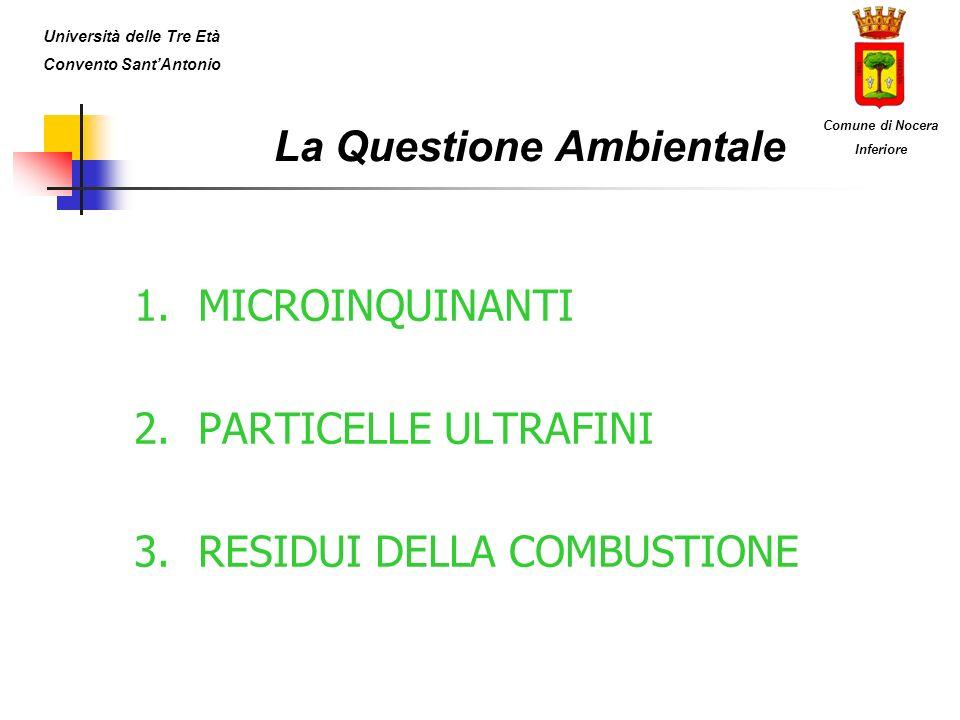 La Questione Ambientale 1.MICROINQUINANTI 2.PARTICELLE ULTRAFINI 3.RESIDUI DELLA COMBUSTIONE Università delle Tre Età Convento SantAntonio Comune di Nocera Inferiore