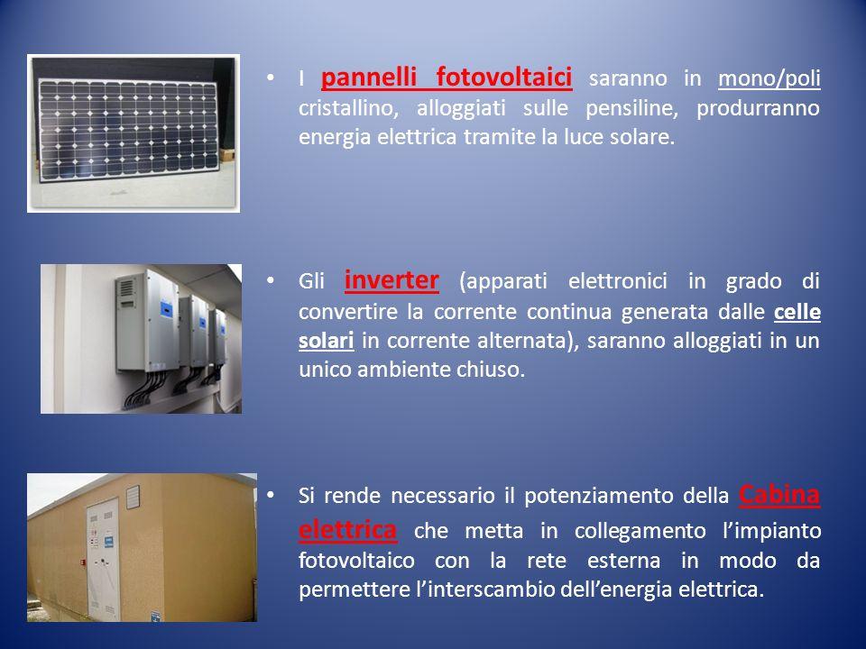I pannelli fotovoltaici saranno in mono/poli cristallino, alloggiati sulle pensiline, produrranno energia elettrica tramite la luce solare. Gli invert