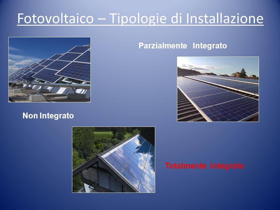 Non Integrato Totalmente Integrato Parzialmente Integrato Fotovoltaico – Tipologie di Installazione