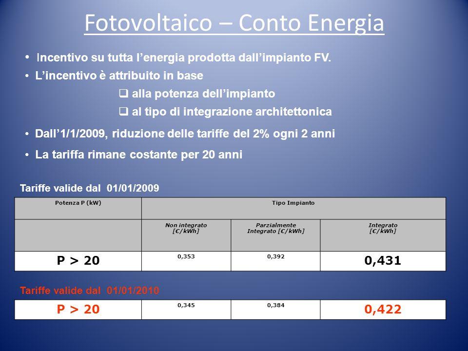 Incentivo su tutta lenergia prodotta dallimpianto FV. Lincentivo è attribuito in base alla potenza dellimpianto al tipo di integrazione architettonica