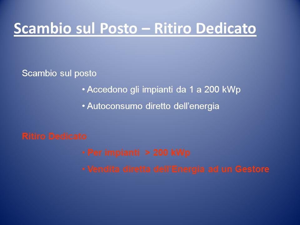 Scambio sul posto Accedono gli impianti da 1 a 200 kWp Autoconsumo diretto dellenergia Scambio sul Posto – Ritiro Dedicato Ritiro Dedicato Per impiant