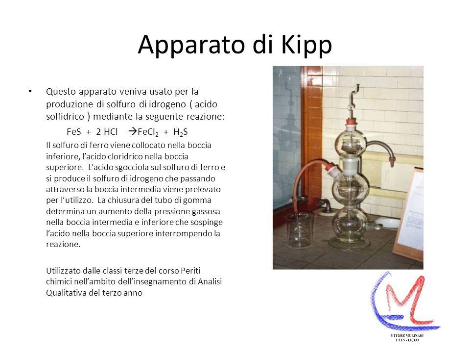 Apparato di Kipp Questo apparato veniva usato per la produzione di solfuro di idrogeno ( acido solfidrico ) mediante la seguente reazione: FeS + 2 HCl FeCl 2 + H 2 S Il solfuro di ferro viene collocato nella boccia inferiore, lacido cloridrico nella boccia superiore.