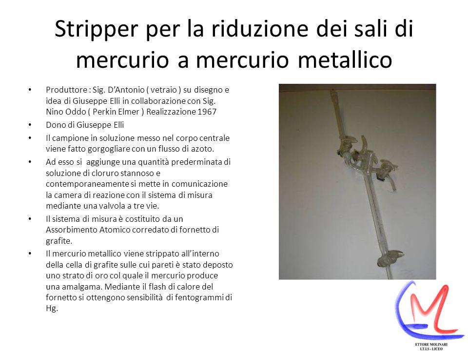 Stripper per la riduzione dei sali di mercurio a mercurio metallico Produttore : Sig.
