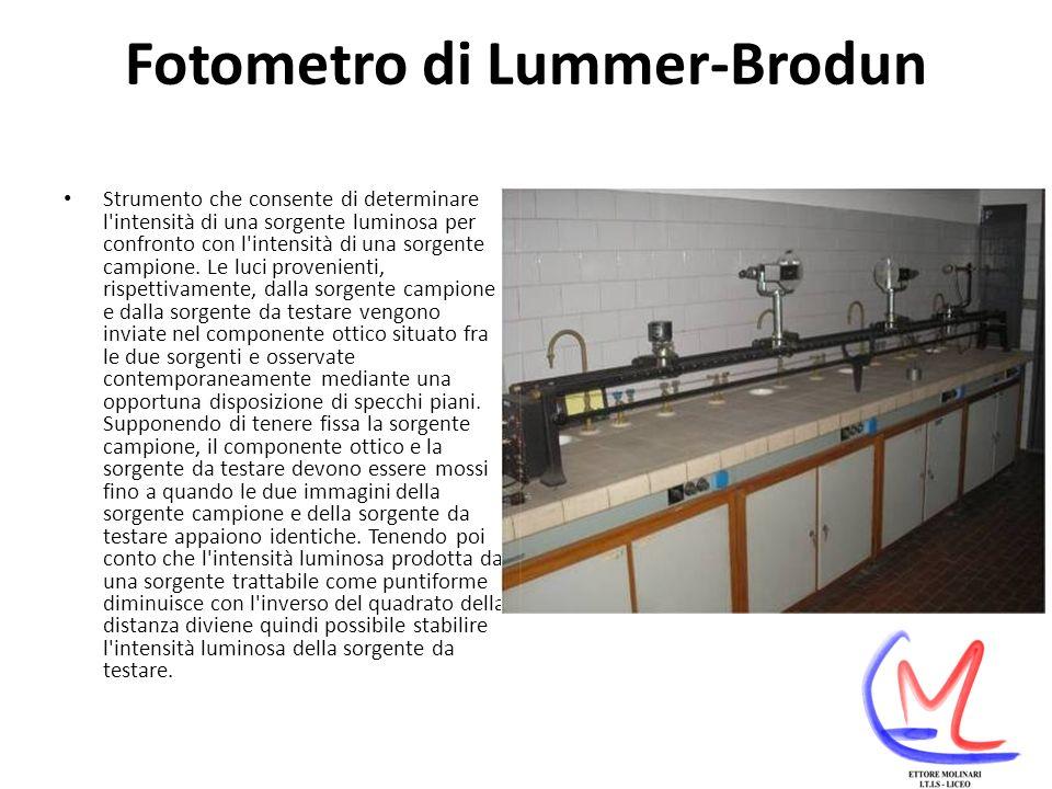 Fotometro di Lummer-Brodun Strumento che consente di determinare l intensità di una sorgente luminosa per confronto con l intensità di una sorgente campione.