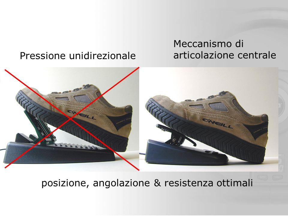 Pressione unidirezionale posizione, angolazione & resistenza ottimali Meccanismo di articolazione centrale