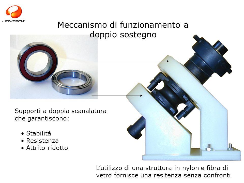 Supporti a doppia scanalatura che garantiscono: Stabilità Resistenza Attrito ridotto Lutilizzo di una struttura in nylon e fibra di vetro fornisce una resitenza senza confronti Meccanismo di funzionamento a doppio sostegno