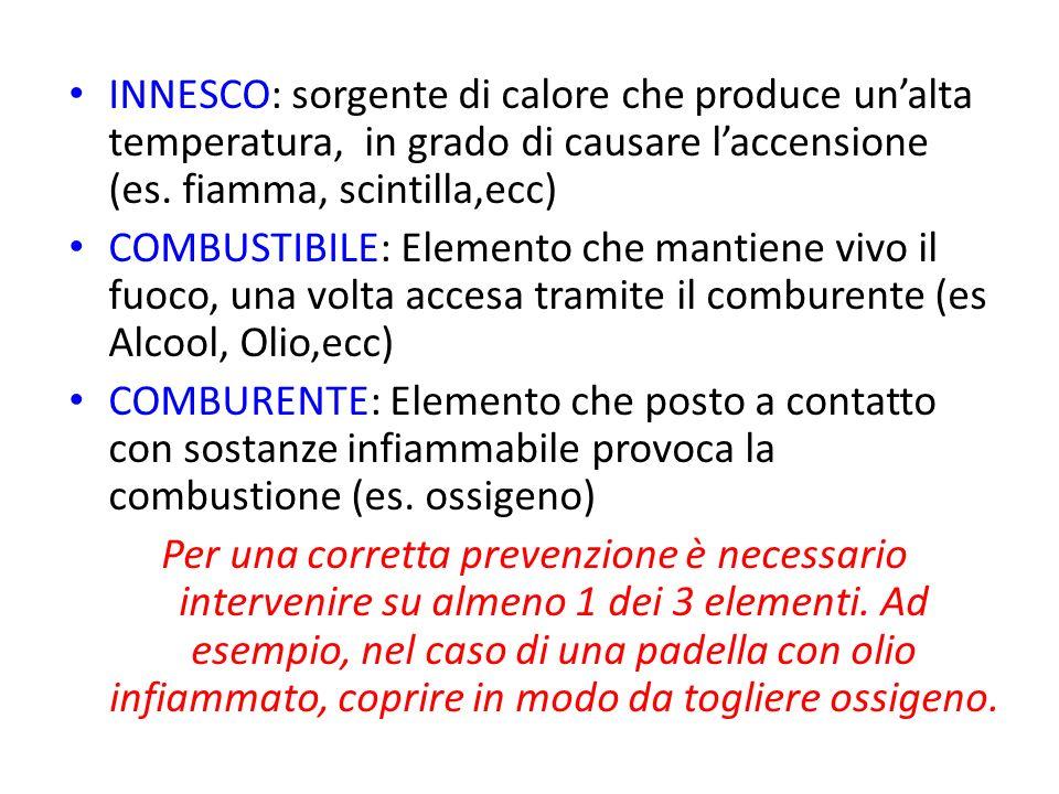 INNESCO: sorgente di calore che produce unalta temperatura, in grado di causare laccensione (es. fiamma, scintilla,ecc) COMBUSTIBILE: Elemento che man