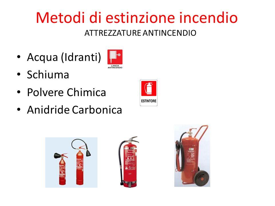 Metodi di estinzione incendio Acqua (Idranti) Schiuma Polvere Chimica Anidride Carbonica ATTREZZATURE ANTINCENDIO