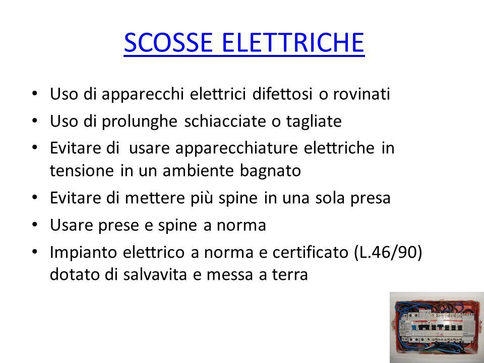 SCOSSE ELETTRICHE Uso di apparecchi elettrici difettosi o rovinati Uso di prolunghe schiacciate o tagliate Evitare di usare apparecchiature elettriche