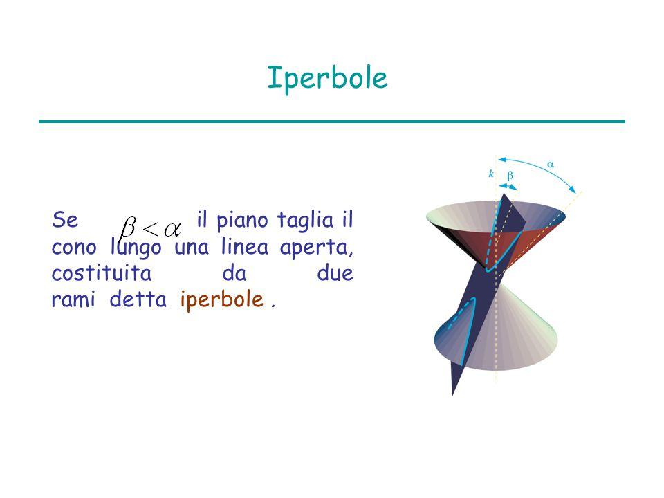 Iperbole Se il piano taglia il cono lungo una linea aperta, costituita da due rami detta iperbole.