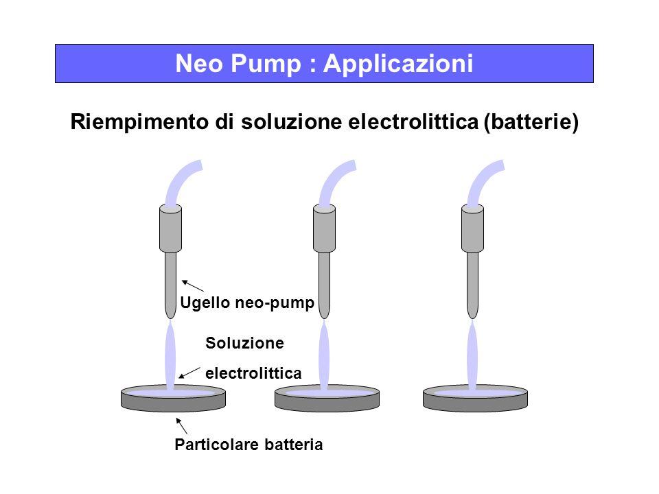 Particolare batteria Ugello neo-pump Soluzione electrolittica Neo Pump : Applicazioni Riempimento di soluzione electrolittica (batterie)