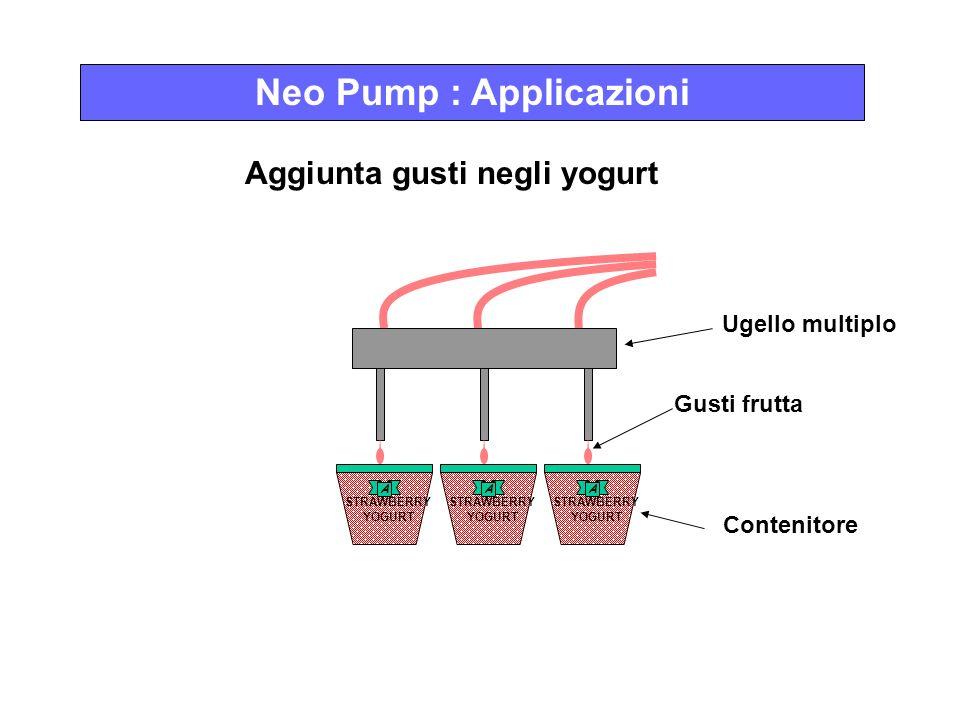 Aggiunta gusti negli yogurt STRAWBERRY YOGURT STRAWBERRY YOGURT STRAWBERRY YOGURT AAA Ugello multiplo Contenitore Gusti frutta Neo Pump : Applicazioni