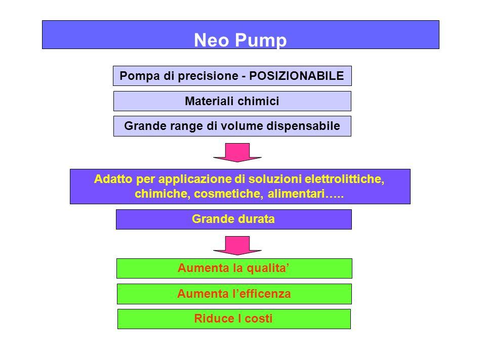Neo Pump Pompa di precisione - POSIZIONABILE Materiali chimici Adatto per applicazione di soluzioni elettrolittiche, chimiche, cosmetiche, alimentari…..
