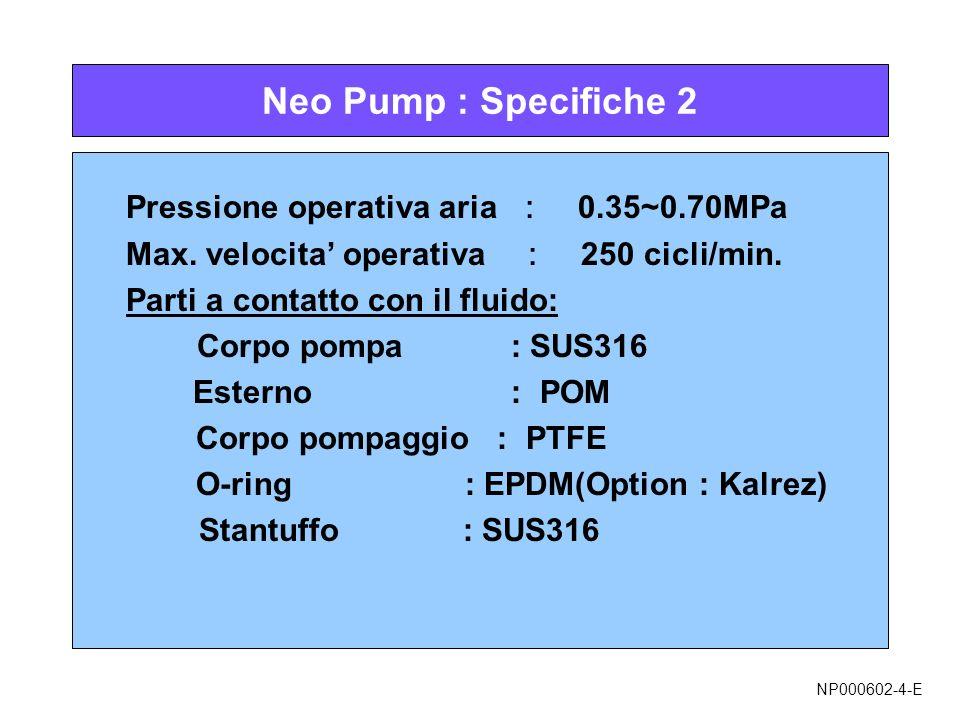 Neo Pump : Specifiche 2 Pressione operativa aria 0.35~0.70MPa Max.