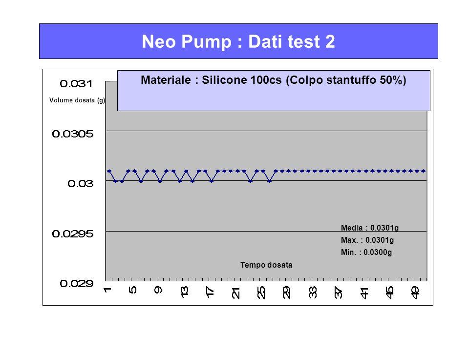 Neo Pump : Dati test 2 Materiale : Silicone 100cs (Colpo stantuffo 50%) Volume dosata (g) Tempo dosata Media : 0.0301g Max.