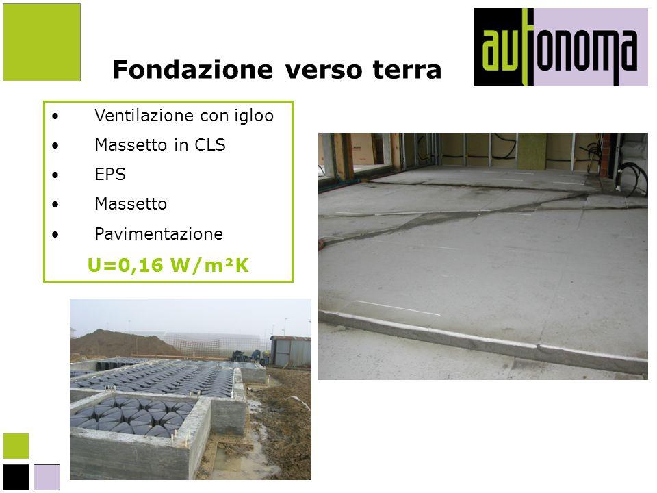 Fondazione verso terra Ventilazione con igloo Massetto in CLS EPS Massetto Pavimentazione U=0,16 W/m²K