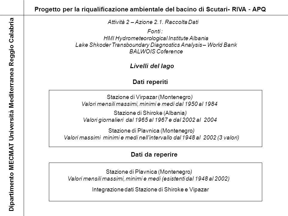 Progetto per la riqualificazione ambientale del bacino di Scutari- RIVA - APQ Dipartimento MECMAT Università Mediterranea Reggio Calabria Attività 2 –