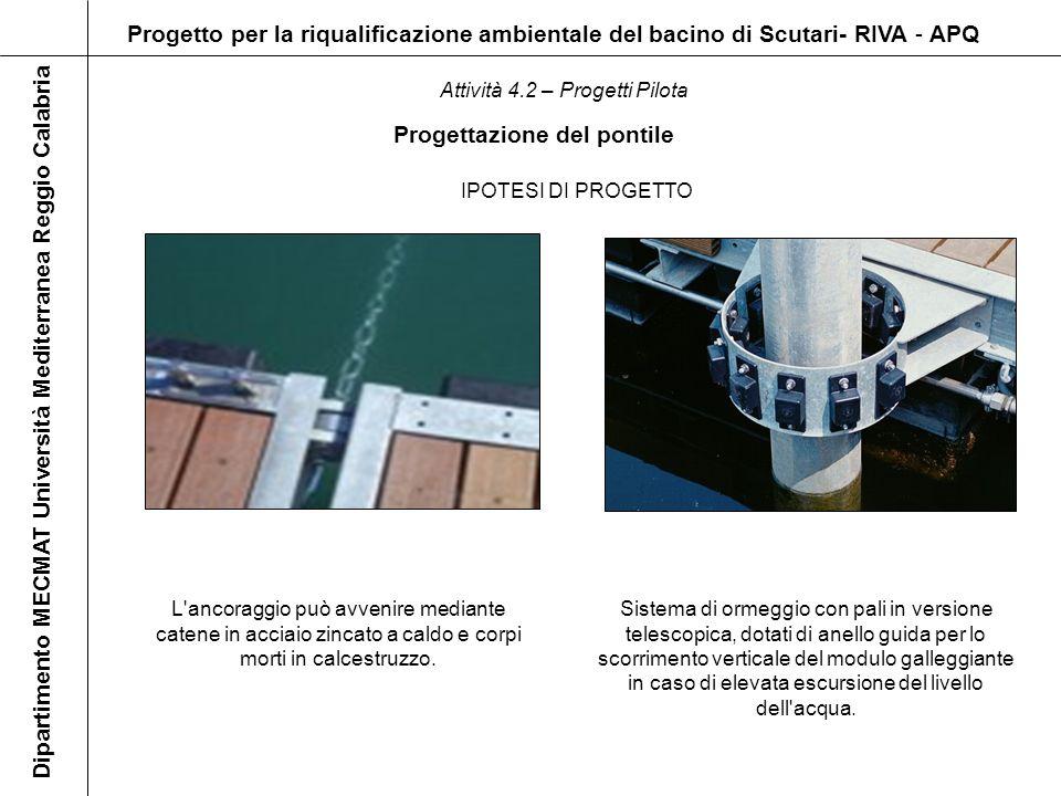 Progetto per la riqualificazione ambientale del bacino di Scutari- RIVA - APQ Dipartimento MECMAT Università Mediterranea Reggio Calabria Attività 4.2