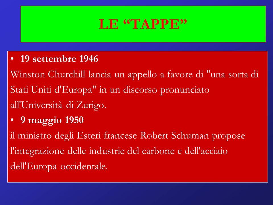 LE TAPPE 19 settembre 1946 Winston Churchill lancia un appello a favore di una sorta di Stati Uniti d Europa in un discorso pronunciato all Università di Zurigo.