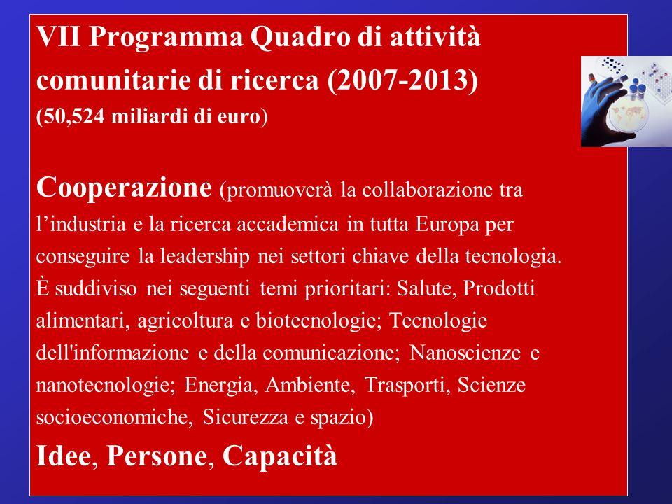 VII Programma Quadro di attività comunitarie di ricerca (2007-2013) (50,524 miliardi di euro) Cooperazione (promuoverà la collaborazione tra lindustria e la ricerca accademica in tutta Europa per conseguire la leadership nei settori chiave della tecnologia.