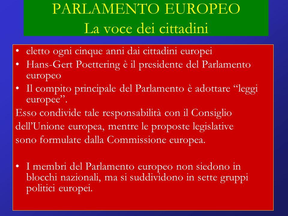 PARLAMENTO EUROPEO La voce dei cittadini eletto ogni cinque anni dai cittadini europei Hans-Gert Poettering è il presidente del Parlamento europeo Il compito principale del Parlamento è adottare leggi europee.