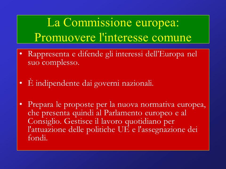 La Commissione europea: Promuovere l interesse comune Rappresenta e difende gli interessi dellEuropa nel suo complesso.