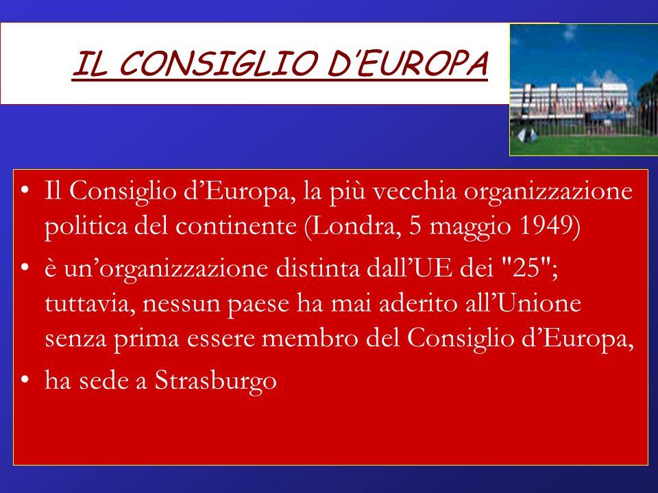 IL CONSIGLIO DEUROPA Il Consiglio dEuropa, la più vecchia organizzazione politica del continente (Londra, 5 maggio 1949) è unorganizzazione distinta dallUE dei 25 ; tuttavia, nessun paese ha mai aderito allUnione senza prima essere membro del Consiglio dEuropa, ha sede a Strasburgo