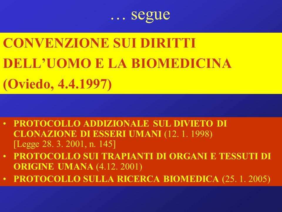… segue CONVENZIONE SUI DIRITTI DELLUOMO E LA BIOMEDICINA (Oviedo, 4.4.1997) PROTOCOLLO ADDIZIONALE SUL DIVIETO DI CLONAZIONE DI ESSERI UMANI (12.