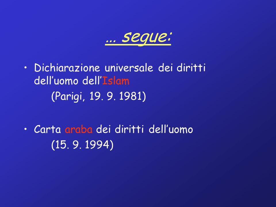 … segue: Dichiarazione universale dei diritti delluomo dellIslam (Parigi, 19.