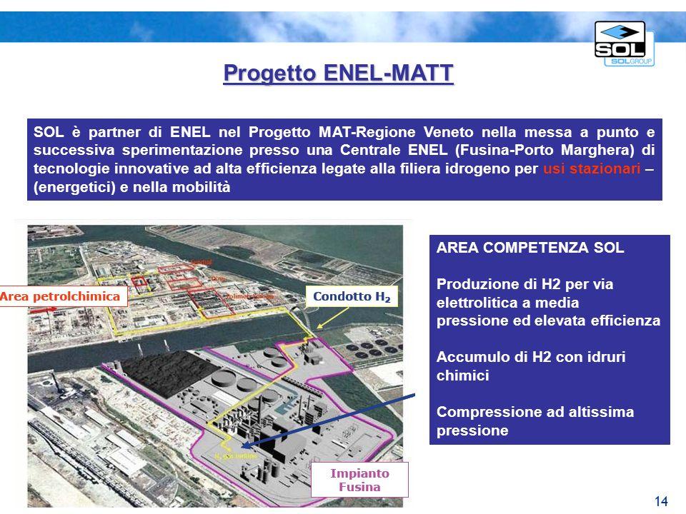 14 SOL è partner di ENEL nel Progetto MAT-Regione Veneto nella messa a punto e successiva sperimentazione presso una Centrale ENEL (Fusina-Porto Margh