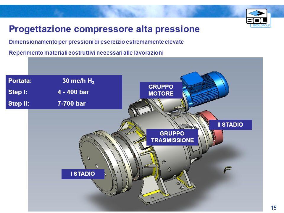 15 Dimensionamento per pressioni di esercizio estremamente elevate Reperimento materiali costruttivi necessari alle lavorazioni I STADIO II STADIO GRU