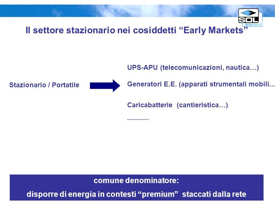 Il settore stazionario nei cosiddetti Early Markets Stazionario / Portatile UPS-APU (telecomunicazioni, nautica…) Generatori E.E. (apparati strumental