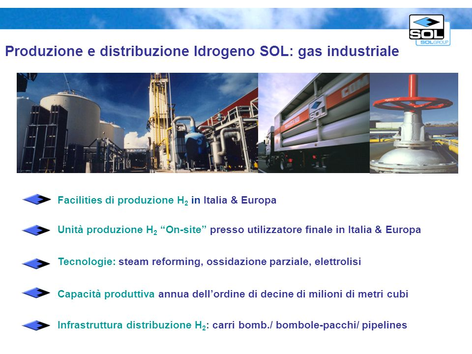 Unità produzione H 2 On-site presso utilizzatore finale in Italia & Europa Facilities di produzione H 2 in Italia & Europa Infrastruttura distribuzion