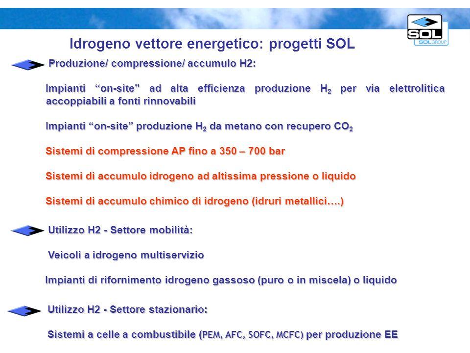 Utilizzo H2 - Settore mobilità: Utilizzo H2 - Settore mobilità: Veicoli a idrogeno multiservizio Veicoli a idrogeno multiservizio Impianti di rifornim