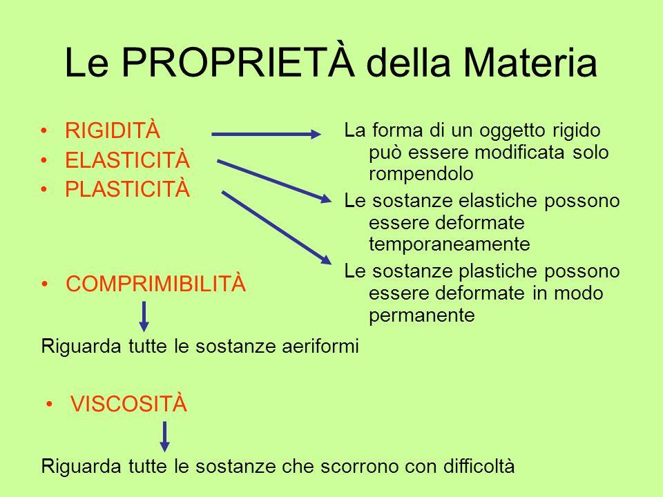 Le PROPRIETÀ della Materia RIGIDITÀ ELASTICITÀ PLASTICITÀ La forma di un oggetto rigido può essere modificata solo rompendolo Le sostanze elastiche po