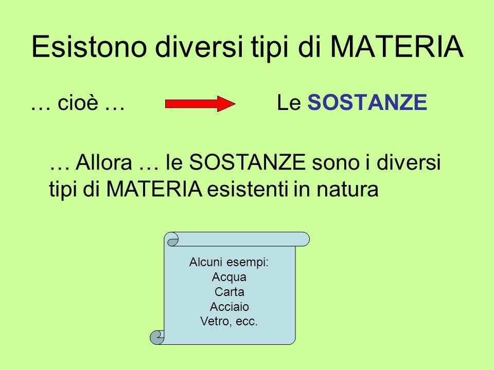 Esistono diversi tipi di MATERIA … cioè …Le SOSTANZE … Allora … le SOSTANZE sono i diversi tipi di MATERIA esistenti in natura Alcuni esempi: Acqua Ca