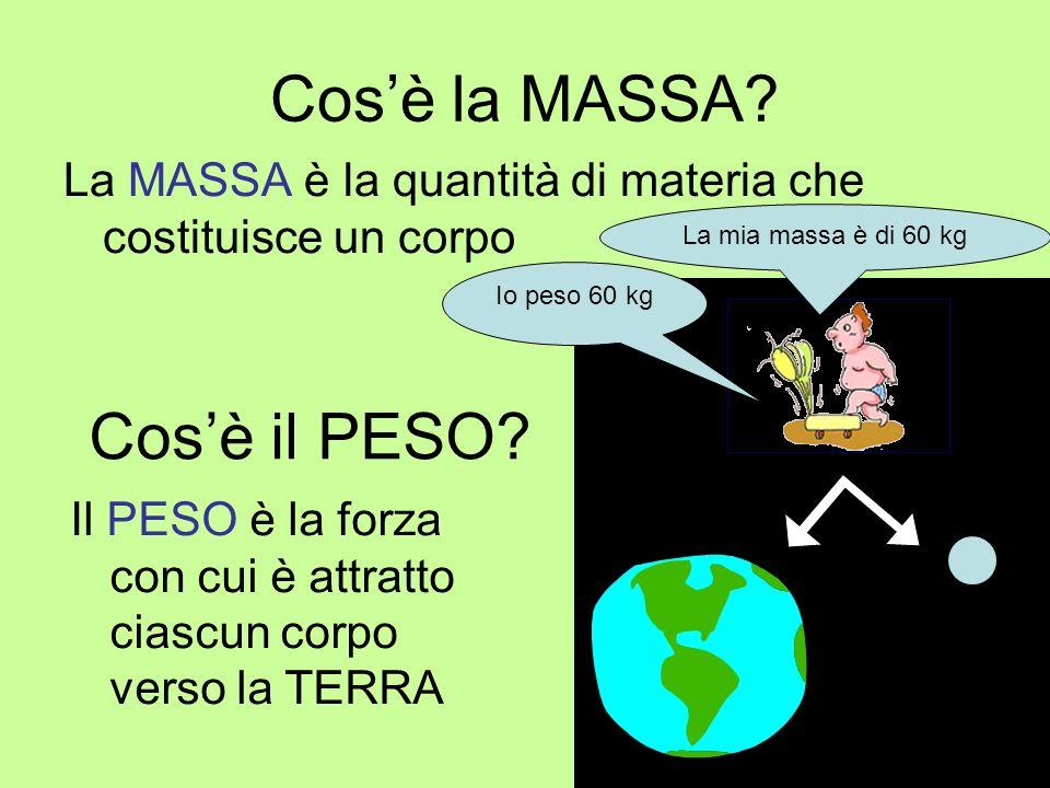 Cosè la MASSA? La MASSA è la quantità di materia che costituisce un corpo Cosè il PESO? Il PESO è la forza con cui è attratto ciascun corpo verso la T